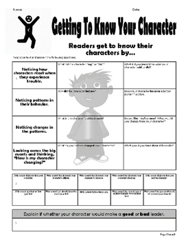 Getting To Know Your Character-Characterization