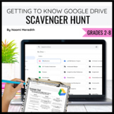 Getting to Know Google Drive {Scavenger Hunt, PDF}