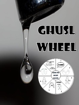 Ghusl Wheel