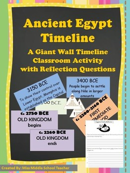 Ancient Egypt Timeline: Giant Wall Activity Cards w/ Discu