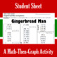 Gingerbread Man - 15 Linear Systems & Coordinate Graphing