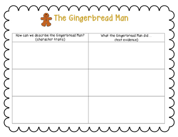 Gingerbread Man Character Traits