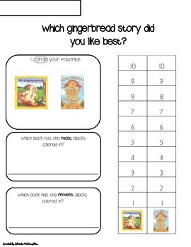 Gingerbread Man Favorite Story Graphing