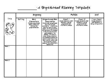 Gingerbread Planning Template