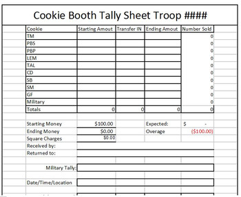 Girl Scout Cookie Booth Tracker ABC Baker