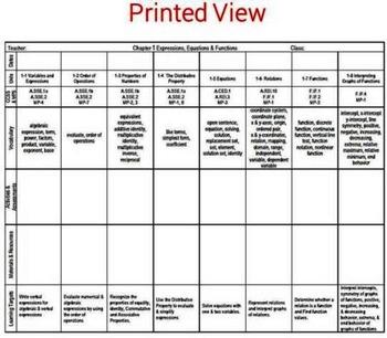 Glencoe Common Core Algebra 1 Lesson Unit Plans (12 PDF Te