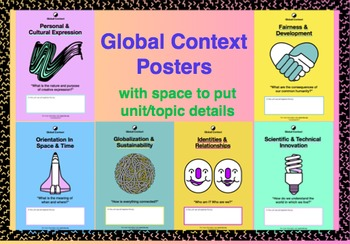 Global Context Posters International Baccalaureate PYP MYP