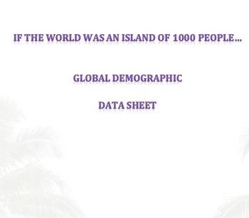 Global Cultural Demographics Data Sheet