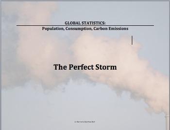 Global Environmental Data Set: Population, Consumption, Cl