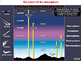 Global Warming CAUSES: The Layers of the Atmosphere - NOTE