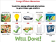 Global Warming REDUCTION: Lowering Your Greenhouse Gas Emi