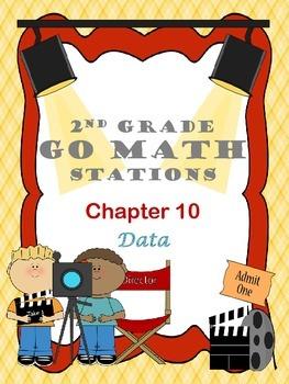 Go Math ~ 2nd Grade Chapter 10 Math Centers/Stations ~ Com