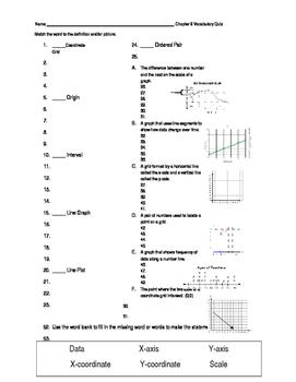 Go Math Grade 5 Chapter 9 Vocabulary Quiz