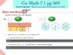 Go Math Interactive Mimio Lesson 7.1 Add and Subtract Part