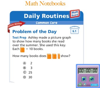 Go Math Interactive Mimio Lesson 6.1 Problem Solving - Mod