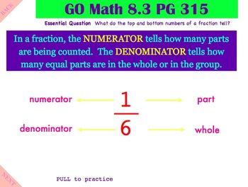 Go Math Interactive Mimio Lesson 8.3 Unit Fractions of a Whole