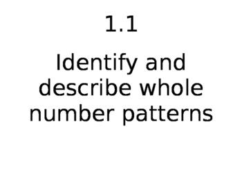 Go Math Learning Objectives Editable