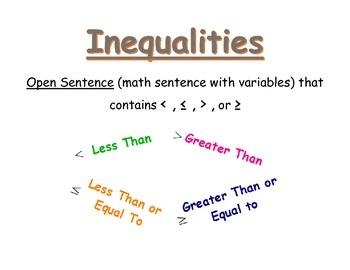 Go Math Unit 4 Vocab Word Wall