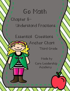 Go Math~Chapter 8~ Anchor Chart