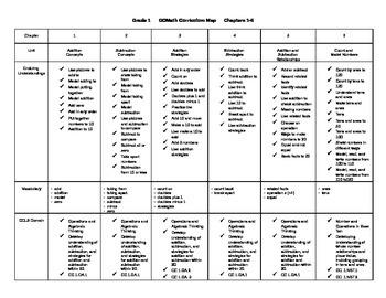 GoMath Grade 1 Curriculum Map