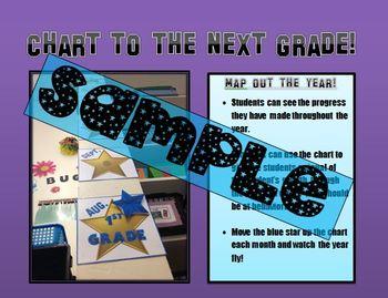 Goal Chart to next grade