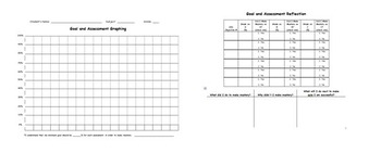 Goal Graph, Assess, and Reflect Progress