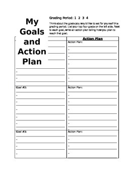 Goal Setting and Action Plan