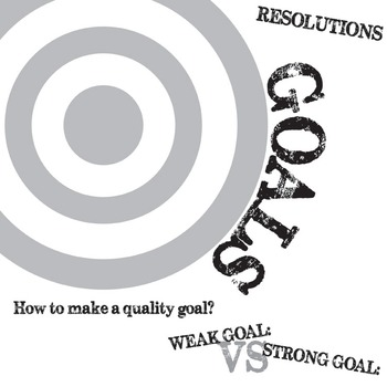 Goal Setting and Resolutions - Growth Mindset