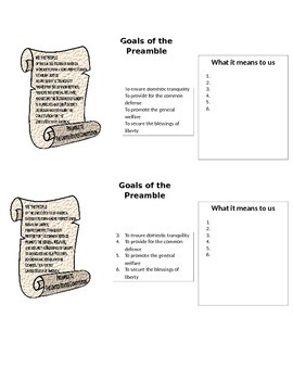 Goals of The Preamble