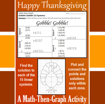 Gobble! Gobble! - 15 Linear Systems & Coordinate Graphing
