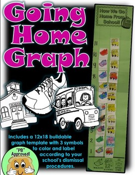 Going Home Graph