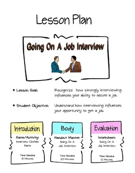 Going On A Job Interview Lesson