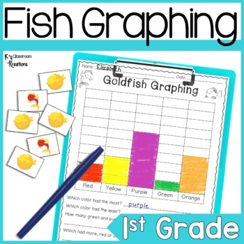 Goldfish Graphing and Addition Math Centers