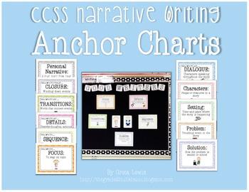 Good Writers... CCSS Narrative Writing Anchor Charts