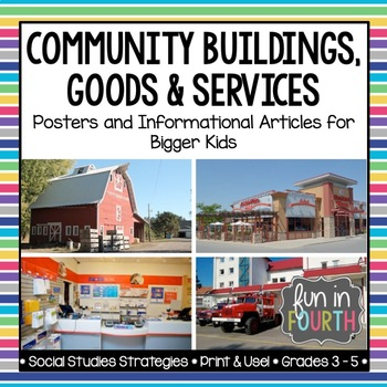 Goods and Services Posters and Informational Articles
