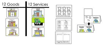 Goods and Services activities pack (23 pgs)  in English on