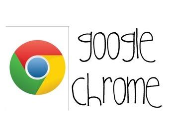 Google Chrome Icon Poster