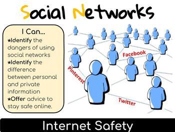 Google Classroom - Social Networks Internet Safety Digital