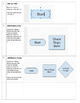 Google Draw Flowchart Project Teach your students to creat
