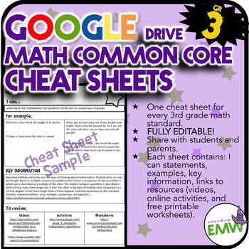 Google Drive 3rd Grade Common Core Cheat Sheets - Fully Editable!