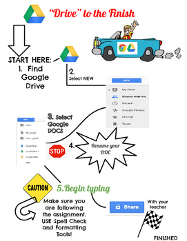 Google Drive for any assignment