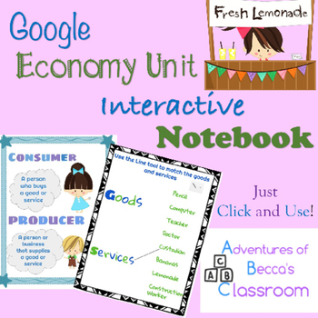 Digital Economy Unit Interactive Notebook