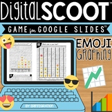 GOOGLE SLIDES DIGITAL SCOOT - Emoji Graphing