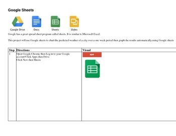 Google Sheets Weather Project like Excel CCSS.ELA-LITERACY