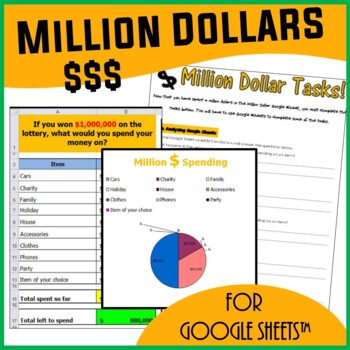 Google Sheets - Million Dollars