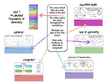 Google Digital Interactive Geometry Vocabulary Units