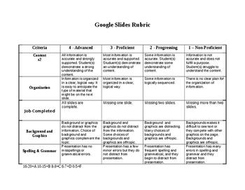 Google Slides Rubric