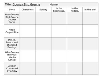 Gooney Bird Greene Graphic Organizer ELA Module
