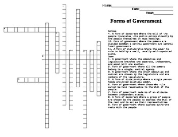Governemnt: Forms of Government Crossword