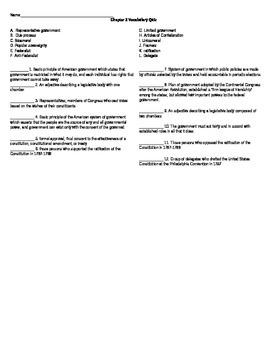 Government: Chp 2 Vocab Quiz